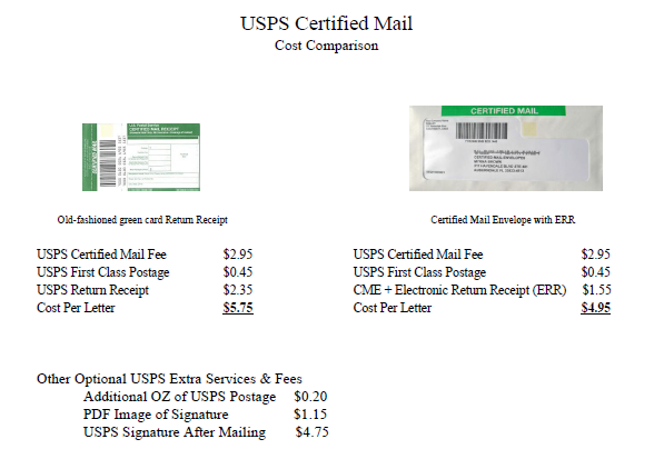 ez confirm certified mail proof of delivery proof of mailing